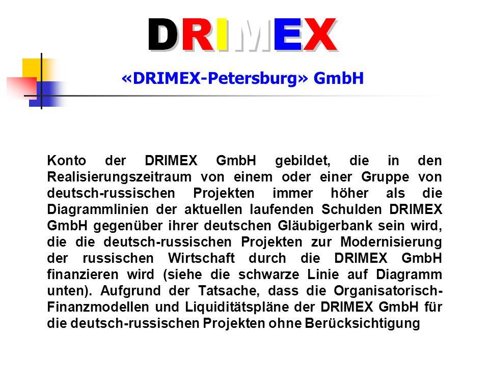 «DRIMEX-Petersburg» GmbH Konto der DRIMEX GmbH gebildet, die in den Realisierungszeitraum von einem oder einer Gruppe von deutsch-russischen Projekten