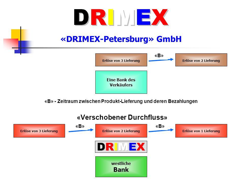 «DRIMEX-Petersburg» GmbH «Verschobener Durchfluss» Erlöse von 2 LieferungErlöse von 1 LieferungErlöse von 3 Lieferung Eine Bank des Verkäufers Erlöse
