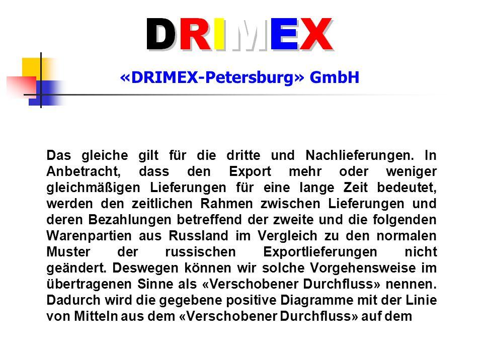 «DRIMEX-Petersburg» GmbH Konto der DRIMEX GmbH gebildet, die in den Realisierungszeitraum von einem oder einer Gruppe von deutsch-russischen Projekten immer höher als die Diagrammlinien der aktuellen laufenden Schulden DRIMEX GmbH gegenüber ihrer deutschen Gläubigerbank sein wird, die die deutsch-russischen Projekten zur Modernisierung der russischen Wirtschaft durch die DRIMEX GmbH finanzieren wird (siehe die schwarze Linie auf Diagramm unten).
