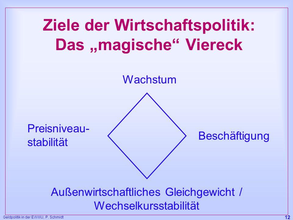 """Geldpolitik in der EWWU, P. Schmidt 12 Ziele der Wirtschaftspolitik: Das """"magische"""" Viereck Wachstum Beschäftigung Preisniveau- stabilität Außenwirtsc"""