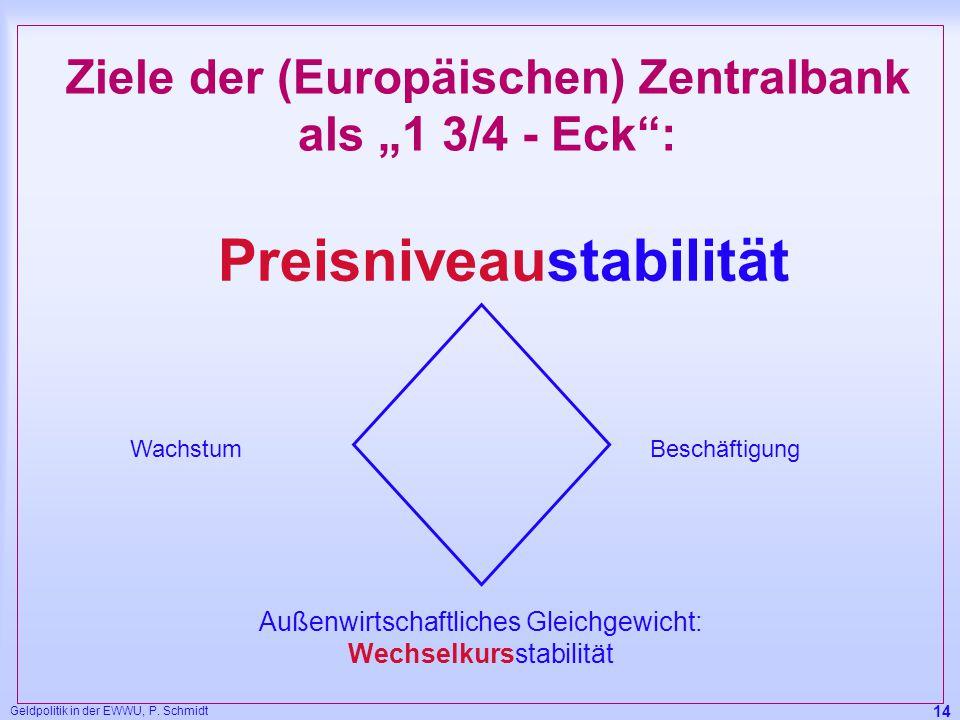 """Geldpolitik in der EWWU, P. Schmidt 14 Ziele der (Europäischen) Zentralbank als """"1 3/4 - Eck"""": WachstumBeschäftigung Außenwirtschaftliches Gleichgewic"""