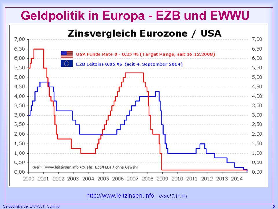 Geldpolitik in der EWWU, P. Schmidt 2 Geldpolitik in Europa - EZB und EWWU http://www.leitzinsen.info (Abruf 7.11.14)