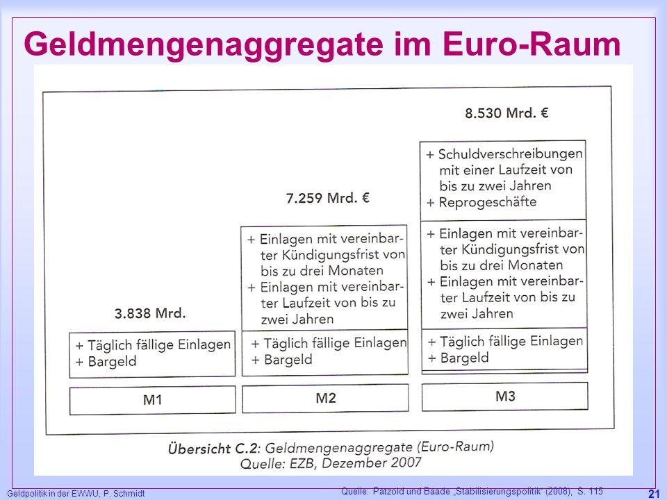 """Geldpolitik in der EWWU, P. Schmidt 21 Geldmengenaggregate im Euro-Raum Quelle: Pätzold und Baade """"Stabilisierungspolitik"""" (2008), S. 115"""