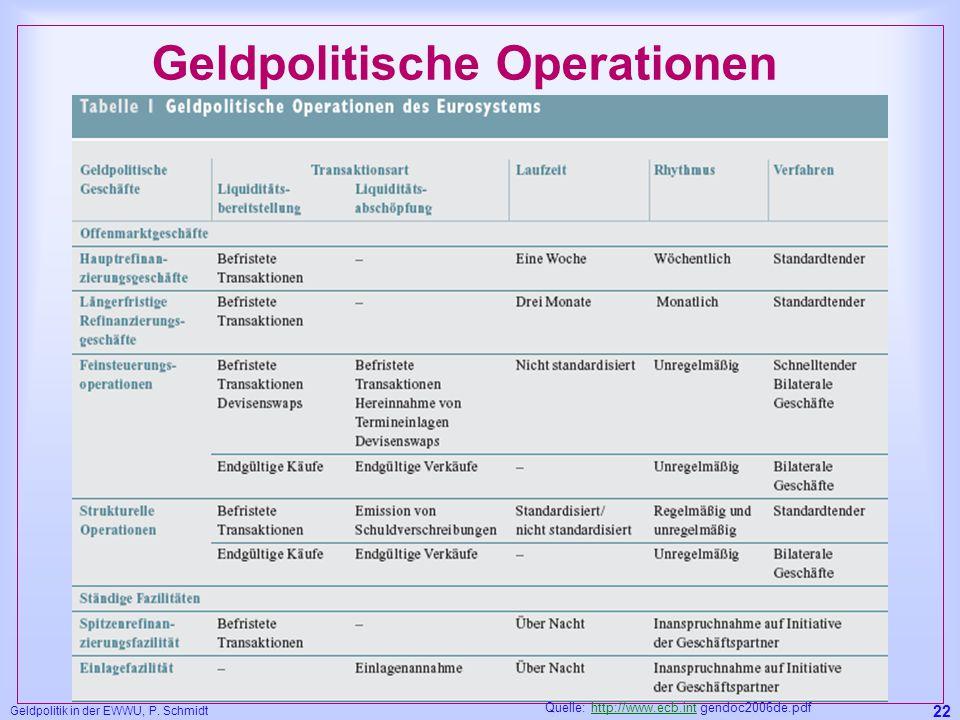 Geldpolitik in der EWWU, P. Schmidt 22 Geldpolitische Operationen Quelle: http://www.ecb.int gendoc2006de.pdfhttp://www.ecb.int