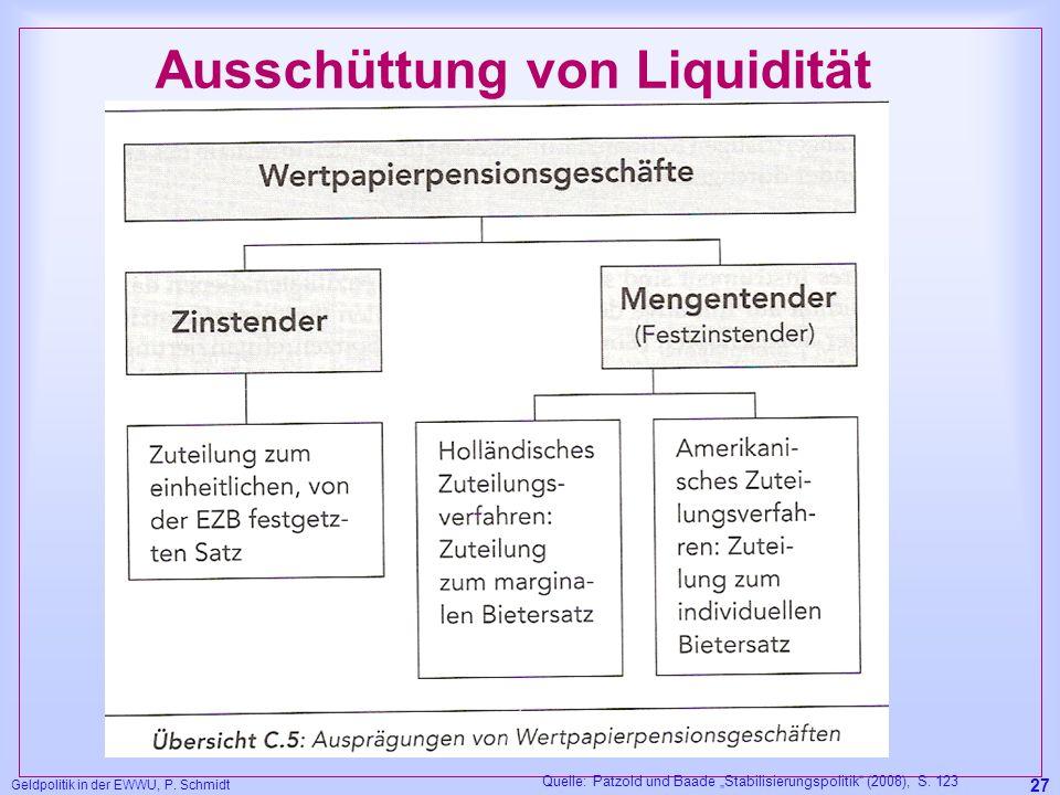 """Geldpolitik in der EWWU, P. Schmidt 27 Ausschüttung von Liquidität Quelle: Pätzold und Baade """"Stabilisierungspolitik"""" (2008), S. 123"""