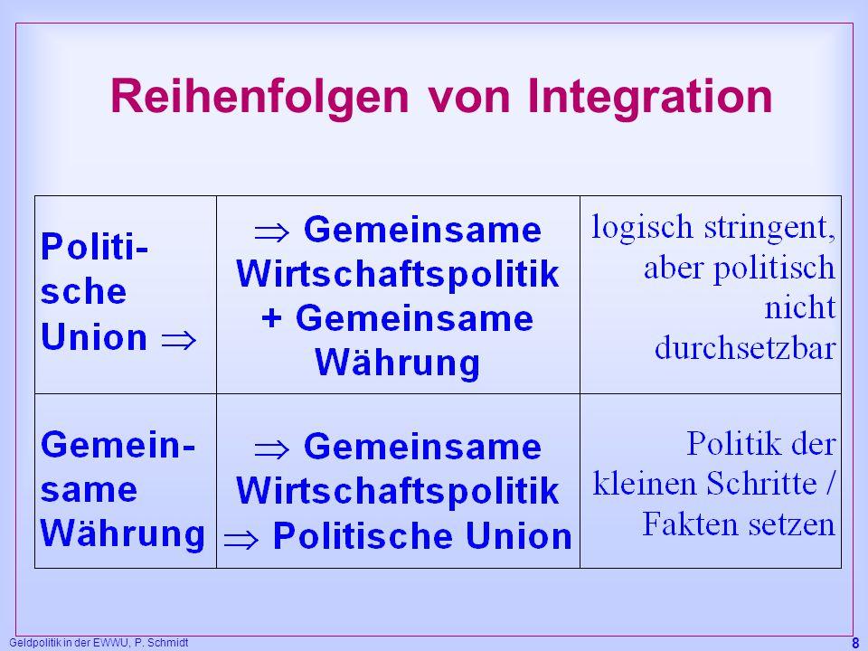 Geldpolitik in der EWWU, P.Schmidt 9 Wie wirken Wechselkurse.