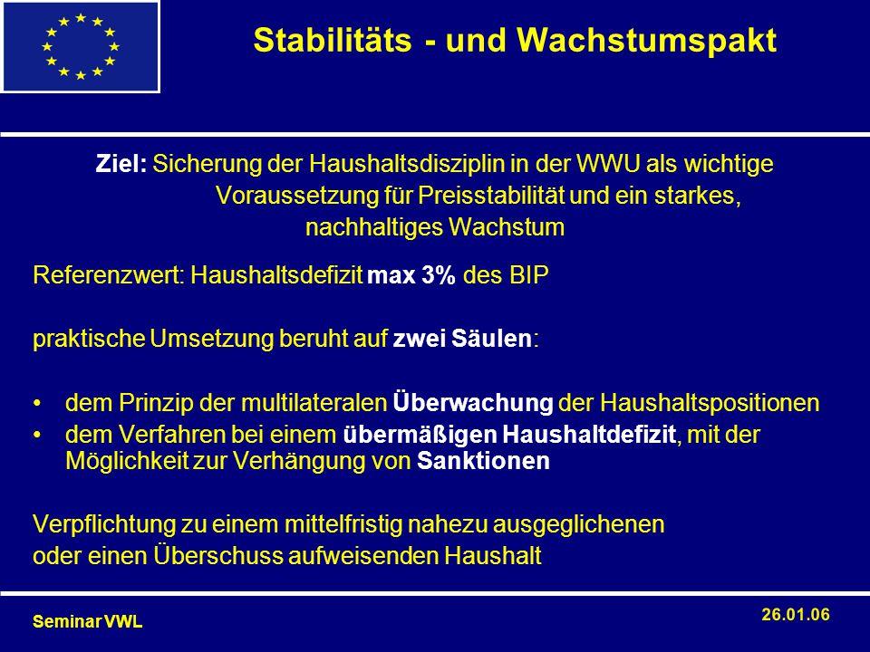 Ziel: Sicherung der Haushaltsdisziplin in der WWU als wichtige Voraussetzung für Preisstabilität und ein starkes, nachhaltiges Wachstum Referenzwert: