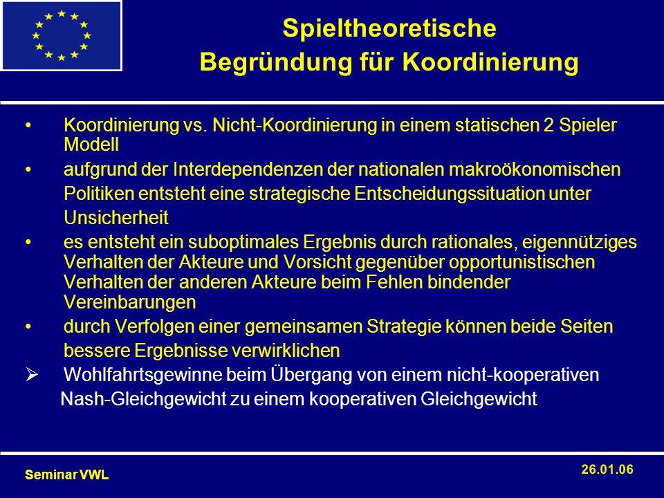 Koordinierung vs. Nicht-Koordinierung in einem statischen 2 Spieler Modell aufgrund der Interdependenzen der nationalen makroökonomischen Politiken en