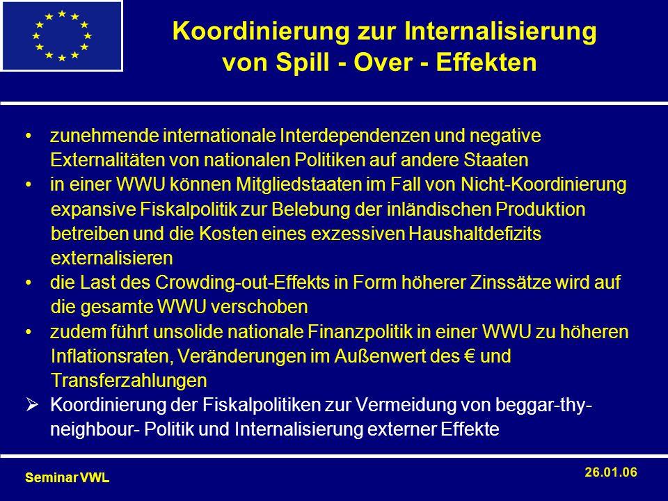 zunehmende internationale Interdependenzen und negative Externalitäten von nationalen Politiken auf andere Staaten in einer WWU können Mitgliedstaaten