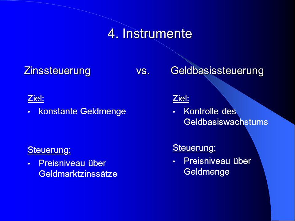 4. Instrumente Ziel: konstante Geldmenge Steuerung: Preisniveau über Geldmarktzinssätze Ziel: Kontrolle des Geldbasiswachstums Steuerung: Preisniveau