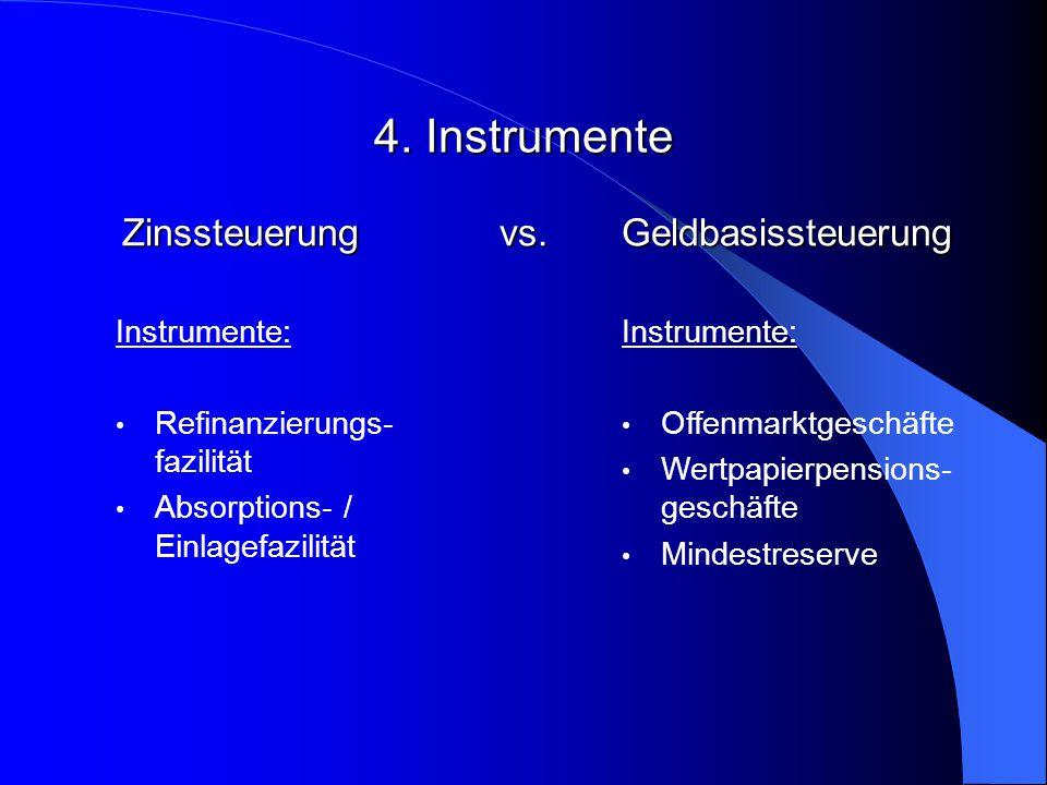 4.Instrumente Zinssteuerung vs.