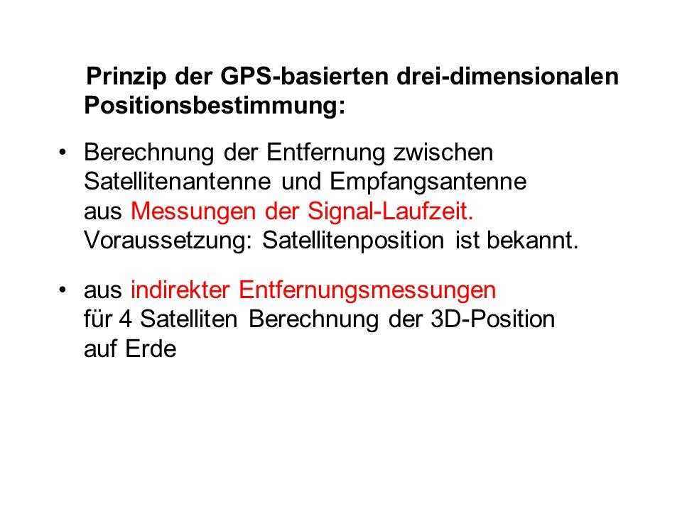Prinzip der GPS-basierten drei-dimensionalen Positionsbestimmung: Berechnung der Entfernung zwischen Satellitenantenne und Empfangsantenne aus Messung