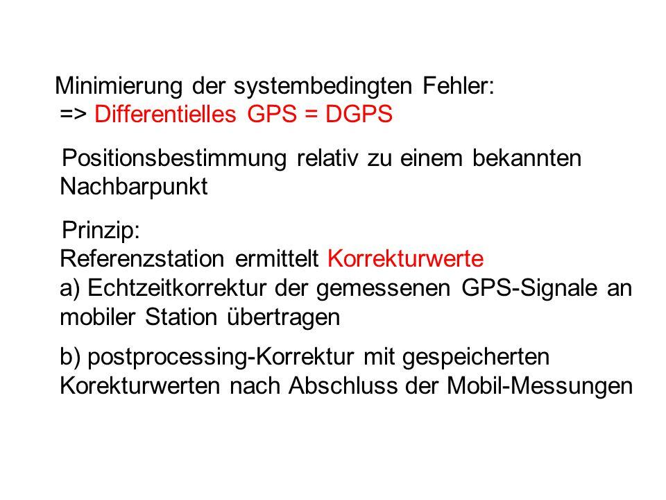 Minimierung der systembedingten Fehler: => Differentielles GPS = DGPS Positionsbestimmung relativ zu einem bekannten Nachbarpunkt Prinzip: Referenzsta