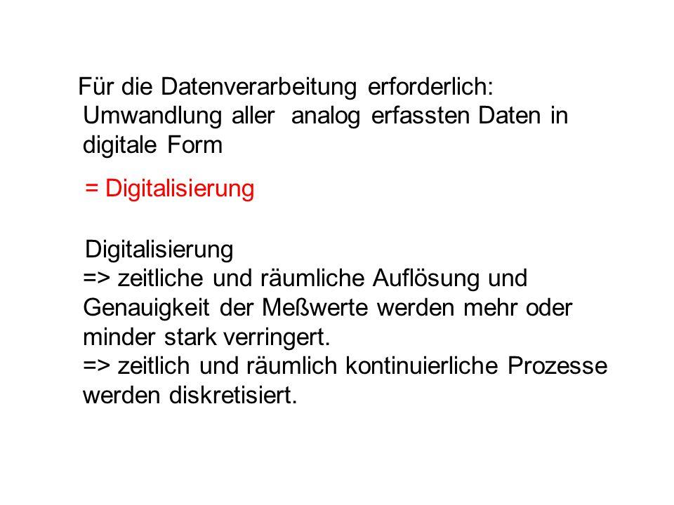 Für die Datenverarbeitung erforderlich: Umwandlung aller analog erfassten Daten in digitale Form = Digitalisierung Digitalisierung => zeitliche und rä