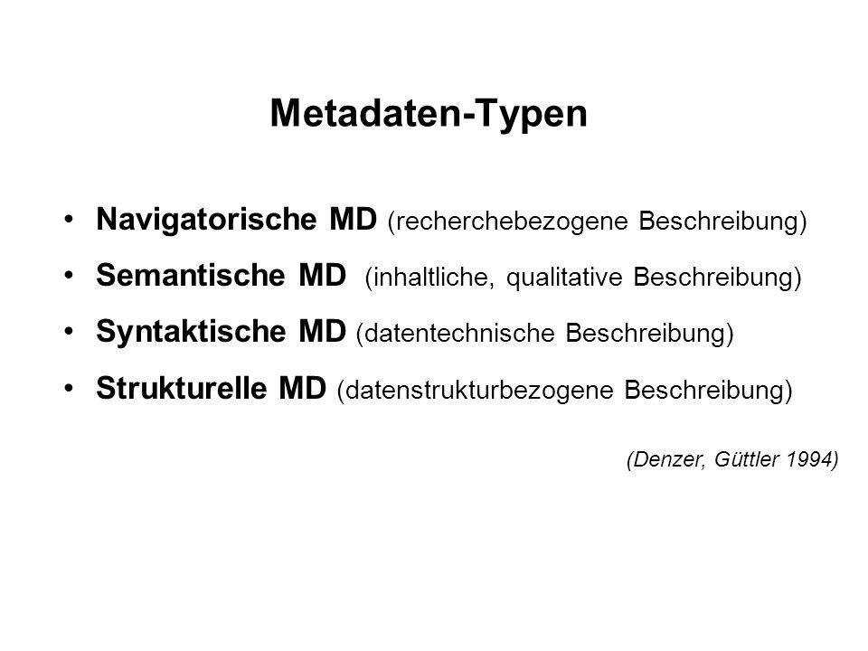 Metadaten-Typen Navigatorische MD (recherchebezogene Beschreibung) Semantische MD (inhaltliche, qualitative Beschreibung) Syntaktische MD (datentechni