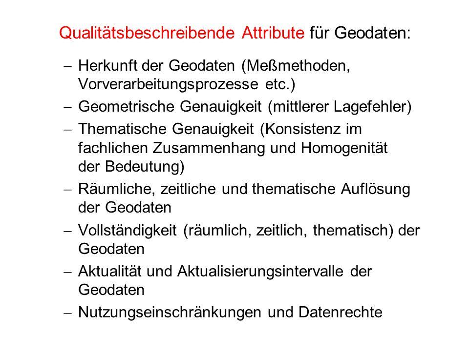 Qualitätsbeschreibende Attribute für Geodaten:  Herkunft der Geodaten (Meßmethoden, Vorverarbeitungsprozesse etc.)  Geometrische Genauigkeit (mittle