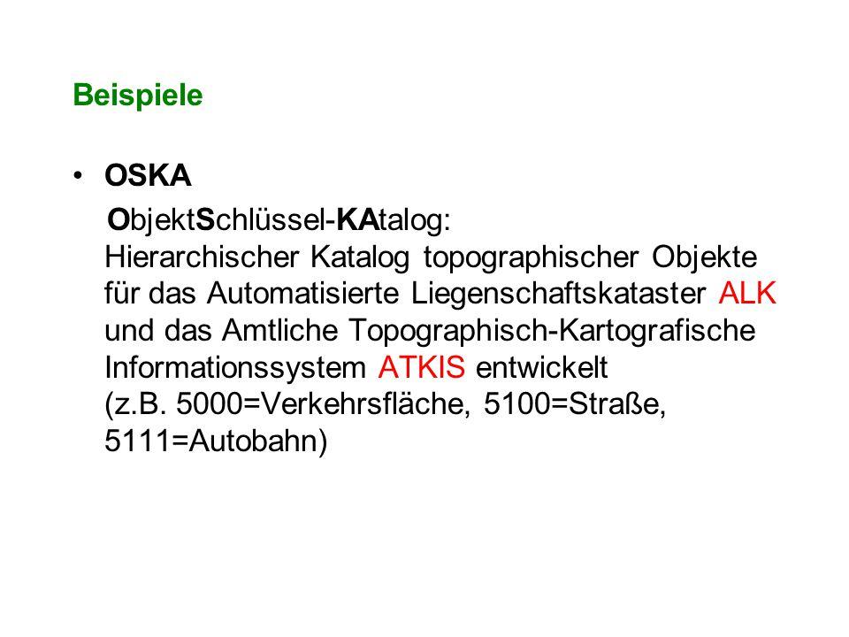 Beispiele OSKA ObjektSchlüssel-KAtalog: Hierarchischer Katalog topographischer Objekte für das Automatisierte Liegenschaftskataster ALK und das Amtlic