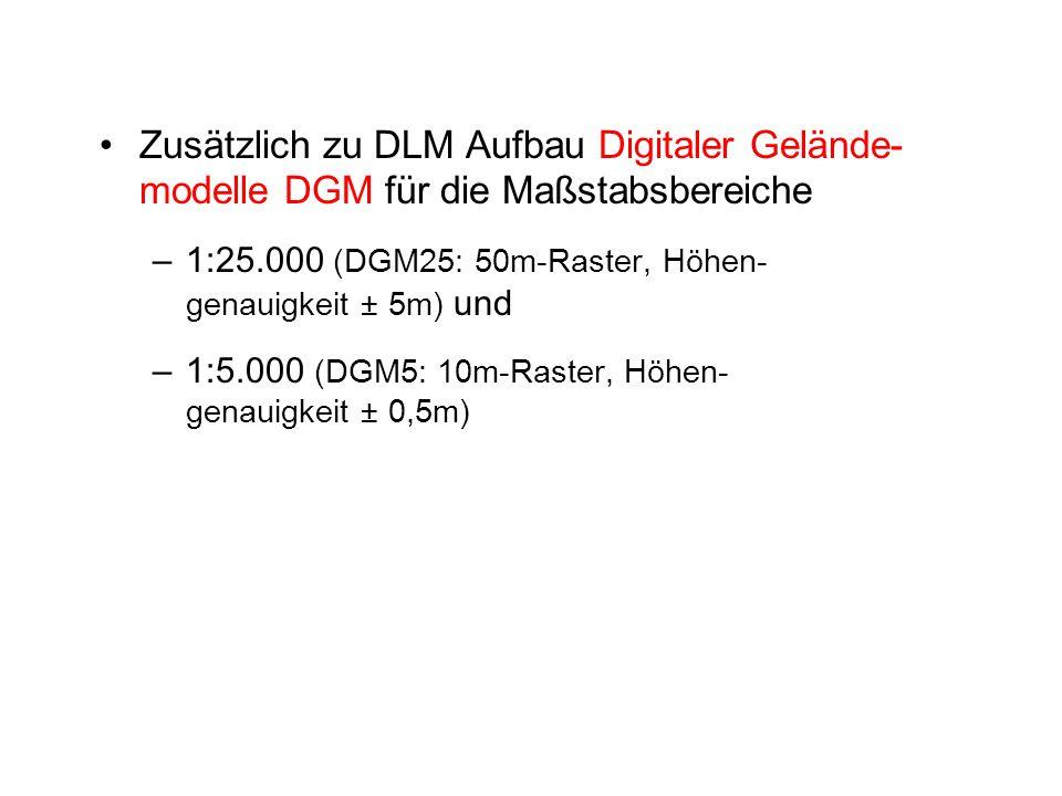 Zusätzlich zu DLM Aufbau Digitaler Gelände- modelle DGM für die Maßstabsbereiche –1:25.000 (DGM25: 50m-Raster, Höhen- genauigkeit ± 5m) und –1:5.000 (