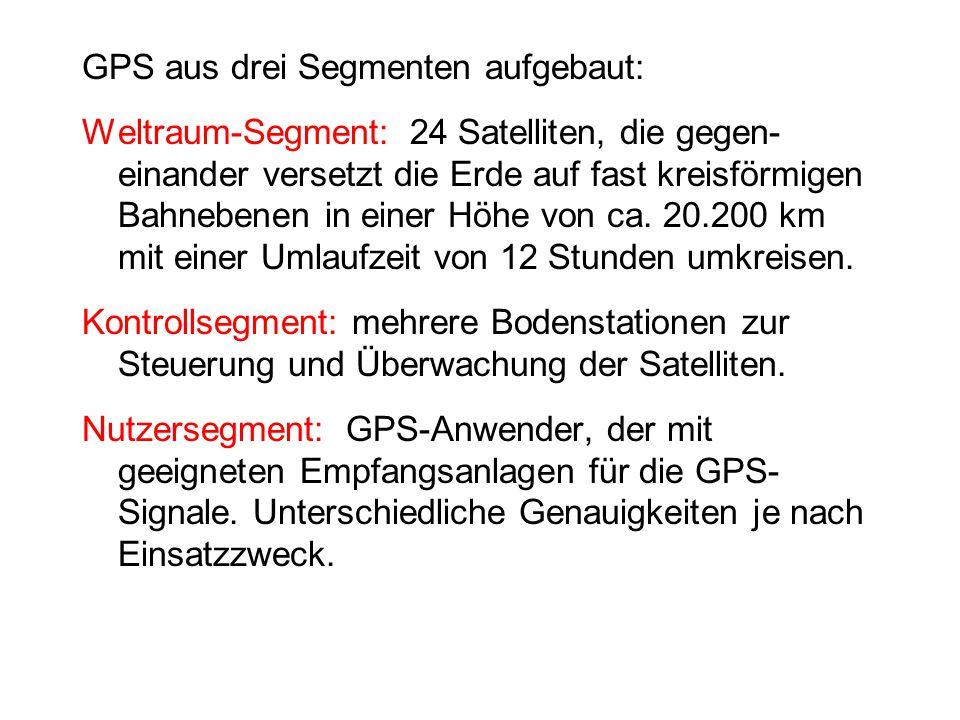 GPS aus drei Segmenten aufgebaut: Weltraum-Segment: 24 Satelliten, die gegen- einander versetzt die Erde auf fast kreisförmigen Bahnebenen in einer Hö