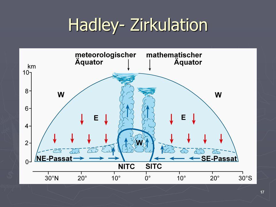17 Hadley- Zirkulation