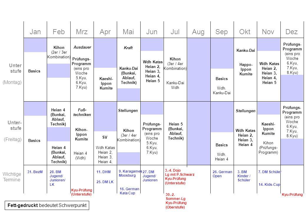 JanFebMrzAprMaiJunJulAugSepOktNovDez Unter stufe (Montag) Unter- stufe (Freitag) Wichtige Termine Fett-gedruckt bedeutet Schwerpunkt Prüfungs- Program