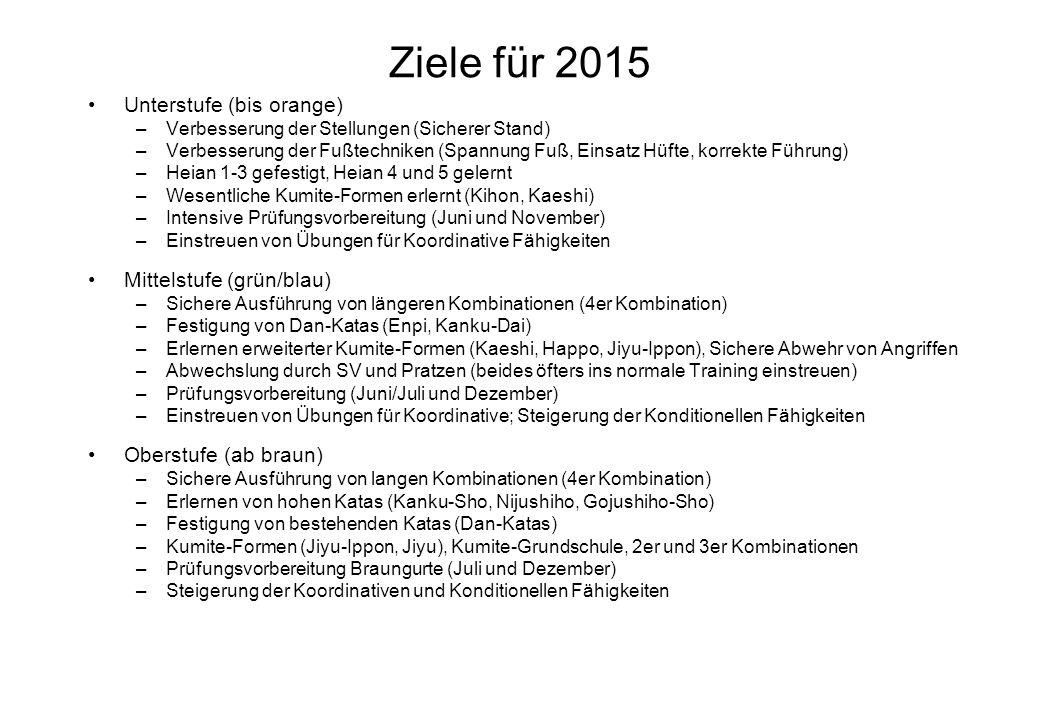 Ziele für 2015 Unterstufe (bis orange) –Verbesserung der Stellungen (Sicherer Stand) –Verbesserung der Fußtechniken (Spannung Fuß, Einsatz Hüfte, korr
