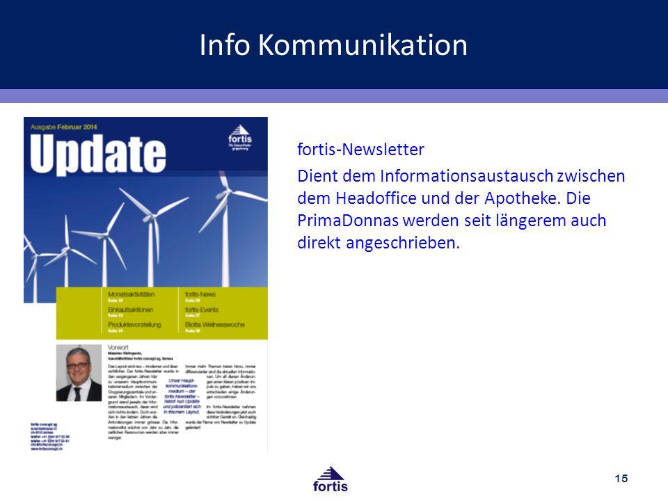 Info Kommunikation 15 fortis-Newsletter Dient dem Informationsaustausch zwischen dem Headoffice und der Apotheke.