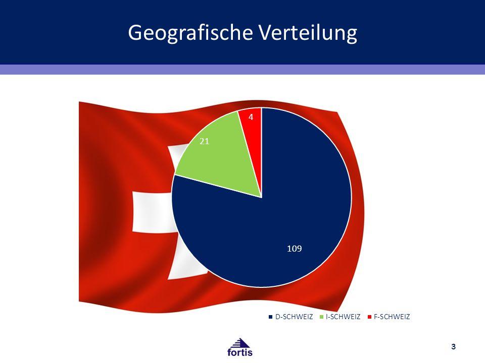 Geografische Verteilung 3