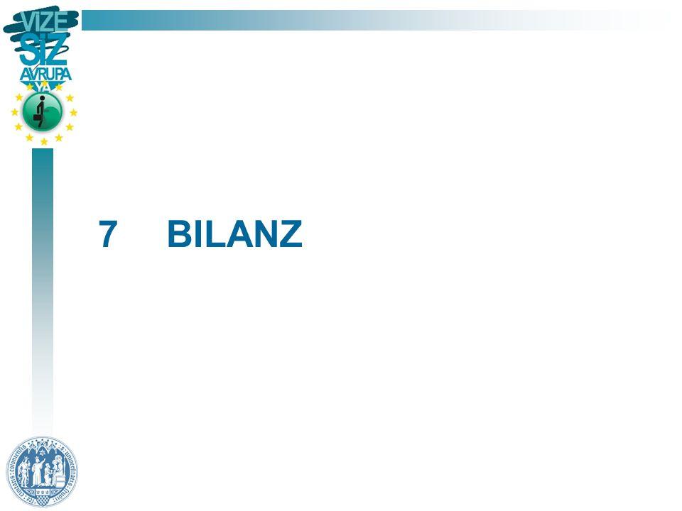 7BILANZ