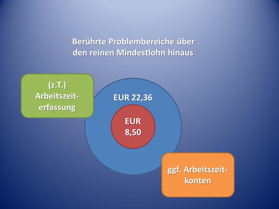 Berührte Problembereiche über den reinen Mindestlohn hinaus EUR 22,36 EUR 8,50 (z.T.) Arbeitszeit- erfassung ggf. Arbeitszeit- konten