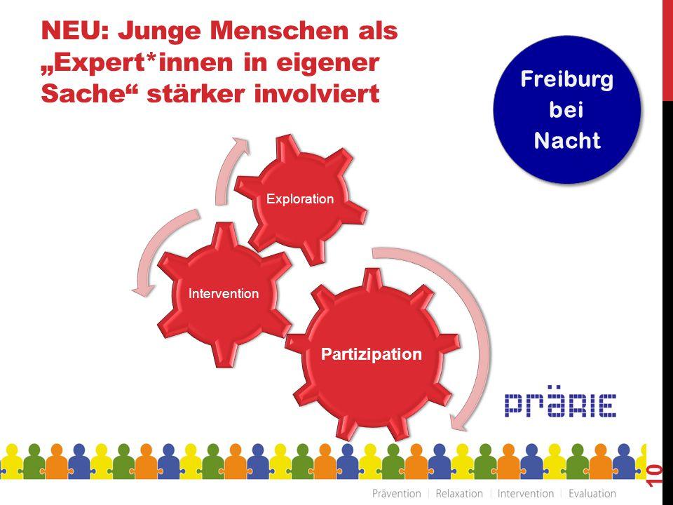 """NEU: Junge Menschen als """"Expert*innen in eigener Sache"""" stärker involviert Partizipation Intervention Exploration 10 Freiburg bei Nacht"""
