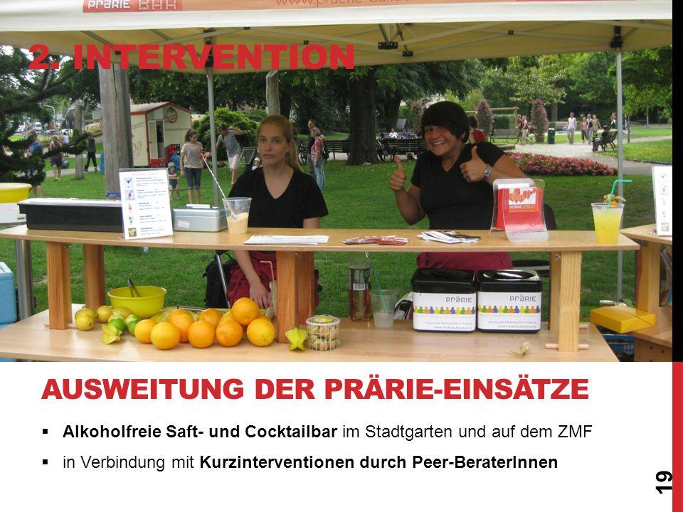  Alkoholfreie Saft- und Cocktailbar im Stadtgarten und auf dem ZMF  in Verbindung mit Kurzinterventionen durch Peer-BeraterInnen 19 AUSWEITUNG DER P