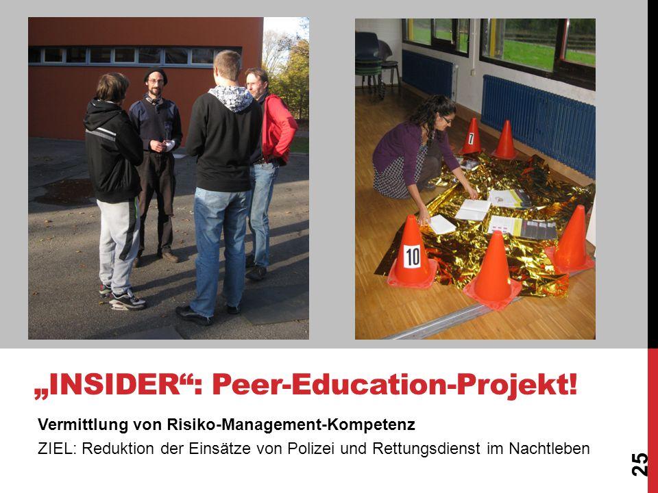 """Vermittlung von Risiko-Management-Kompetenz ZIEL: Reduktion der Einsätze von Polizei und Rettungsdienst im Nachtleben 25 """"INSIDER"""": Peer-Education-Pro"""