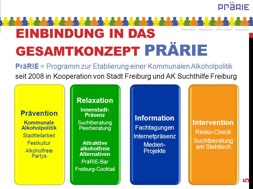EINBINDUNG IN DAS GESAMTKONZEPT PRÄRIE 5 PräRIE = Programm zur Etablierung einer Kommunalen Alkoholpolitik seit 2008 in Kooperation von Stadt Freiburg
