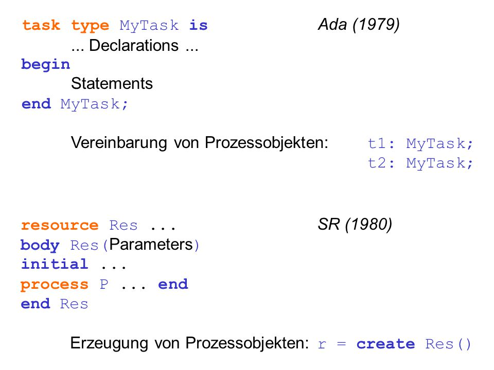 task type MyTask is Ada (1979)... Declarations...