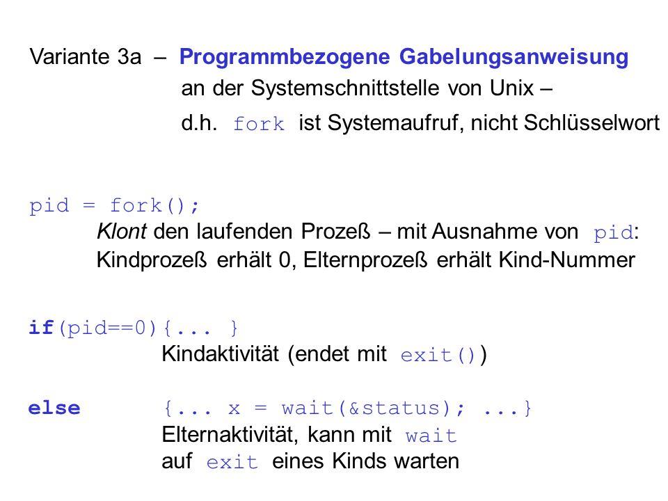Variante 3a – Programmbezogene Gabelungsanweisung an der Systemschnittstelle von Unix – d.h. fork ist Systemaufruf, nicht Schlüsselwort pid = fork();