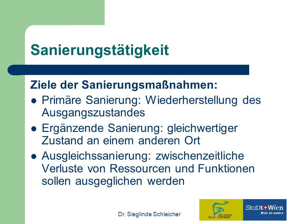 Dr. Sieglinde Schleicher Sanierungstätigkeit Ziele der Sanierungsmaßnahmen: Primäre Sanierung: Wiederherstellung des Ausgangszustandes Ergänzende Sani