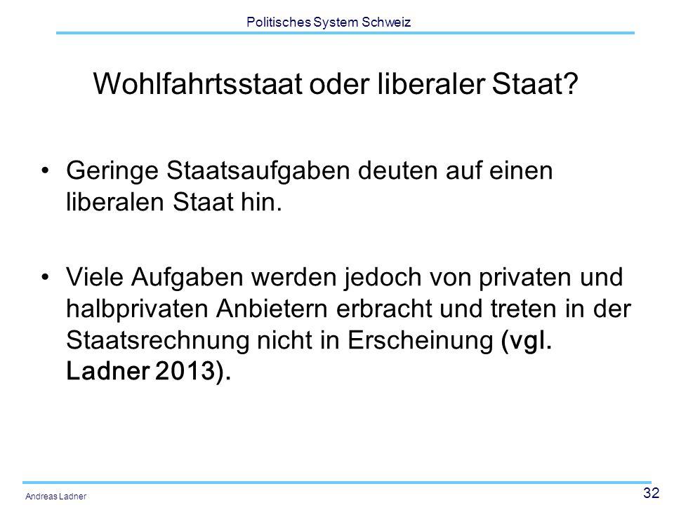 32 Politisches System Schweiz Andreas Ladner Wohlfahrtsstaat oder liberaler Staat.