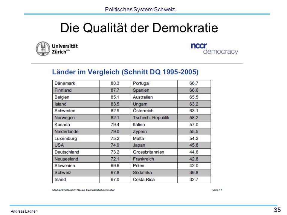 35 Politisches System Schweiz Andreas Ladner Die Qualität der Demokratie