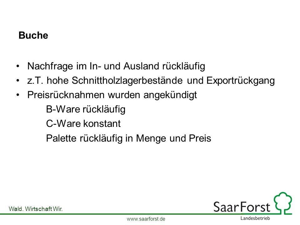 www.saarforst.de Wald. Wirtschaft Wir. Buche Nachfrage im In- und Ausland rückläufig z.T. hohe Schnittholzlagerbestände und Exportrückgang Preisrückna