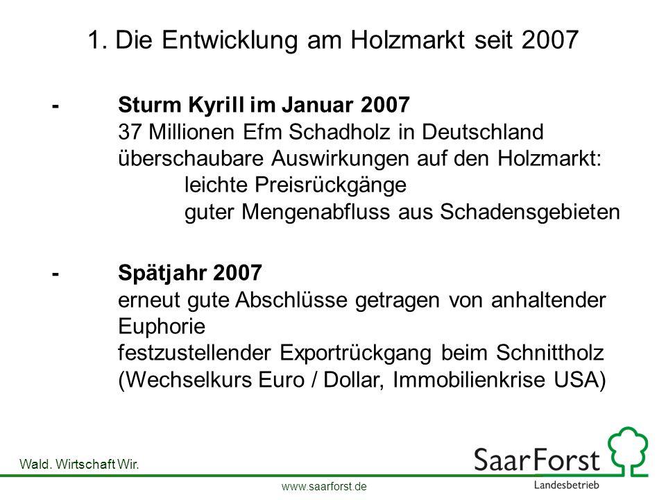 www.saarforst.de Wald. Wirtschaft Wir. 1. Die Entwicklung am Holzmarkt seit 2007 -Sturm Kyrill im Januar 2007 37 Millionen Efm Schadholz in Deutschlan