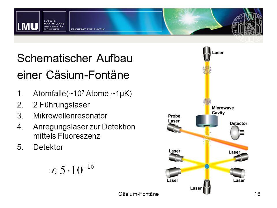 Cäsium-Fontäne16 Schematischer Aufbau einer Cäsium-Fontäne 1.Atomfalle(~10 7 Atome,~1μK) 2.2 Führungslaser 3.Mikrowellenresonator 4.Anregungslaser zur