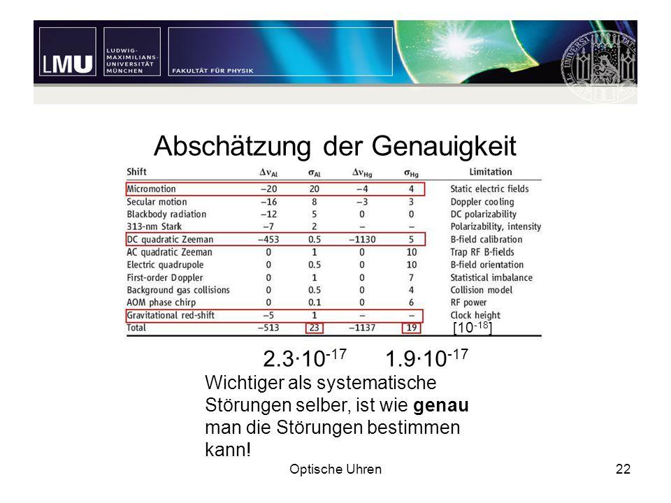 Optische Uhren22 Abschätzung der Genauigkeit Wichtiger als systematische Störungen selber, ist wie genau man die Störungen bestimmen kann! 2.3·10 -17