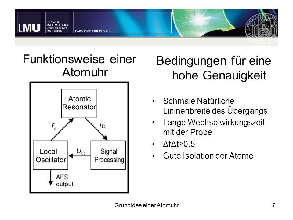 Grundidee einer Atomuhr7 Funktionsweise einer Atomuhr Bedingungen für eine hohe Genauigkeit Schmale Natürliche Lininenbreite des Übergangs Lange Wechs