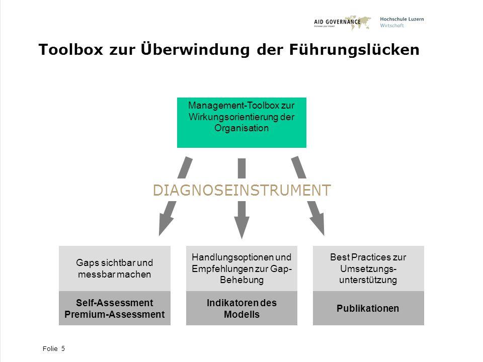 Folie Ganzheitliches Governance Modell - angepasst auf die Praxis der sozialen Organisationen 6 Basis: Luzerner Governance Modell Entwickelt mit Projektpartnern aus der Praxis -6 Grundlagenmodule, notwendig für 5 Resultatmodule (Wirkung) -55 Indikatoren z.B.
