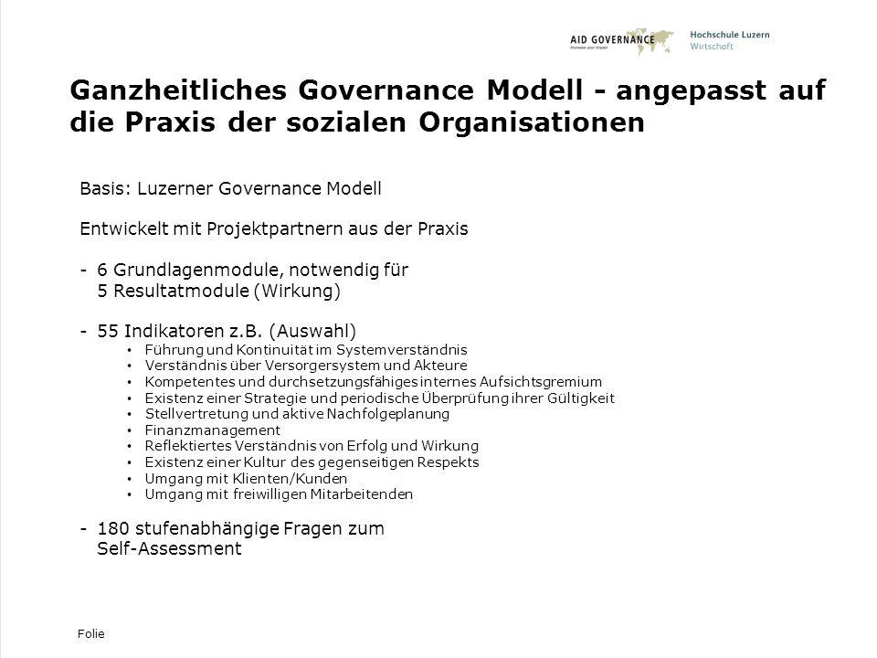 Folie 7 Führungslücken erkennen und beheben -Grundidee: die soziale Organisation wird als ganzes System gesehen wie auch als Teil eines grösseren Kontexts und in ihren Management-Aufgaben.