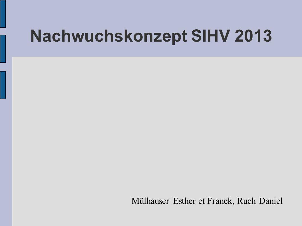 Nachwuchskonzept SIHV 2013 Mülhauser Esther et Franck, Ruch Daniel