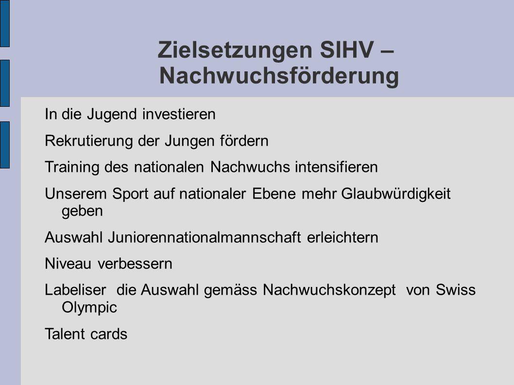 Zielsetzungen SIHV – Nachwuchsförderung In die Jugend investieren Rekrutierung der Jungen fördern Training des nationalen Nachwuchs intensifieren Unserem Sport auf nationaler Ebene mehr Glaubwürdigkeit geben Auswahl Juniorennationalmannschaft erleichtern Niveau verbessern Labeliser die Auswahl gemäss Nachwuchskonzept von Swiss Olympic Talent cards