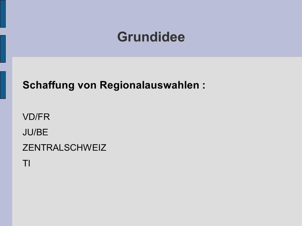 Grundidee Schaffung von Regionalauswahlen : VD/FR JU/BE ZENTRALSCHWEIZ TI