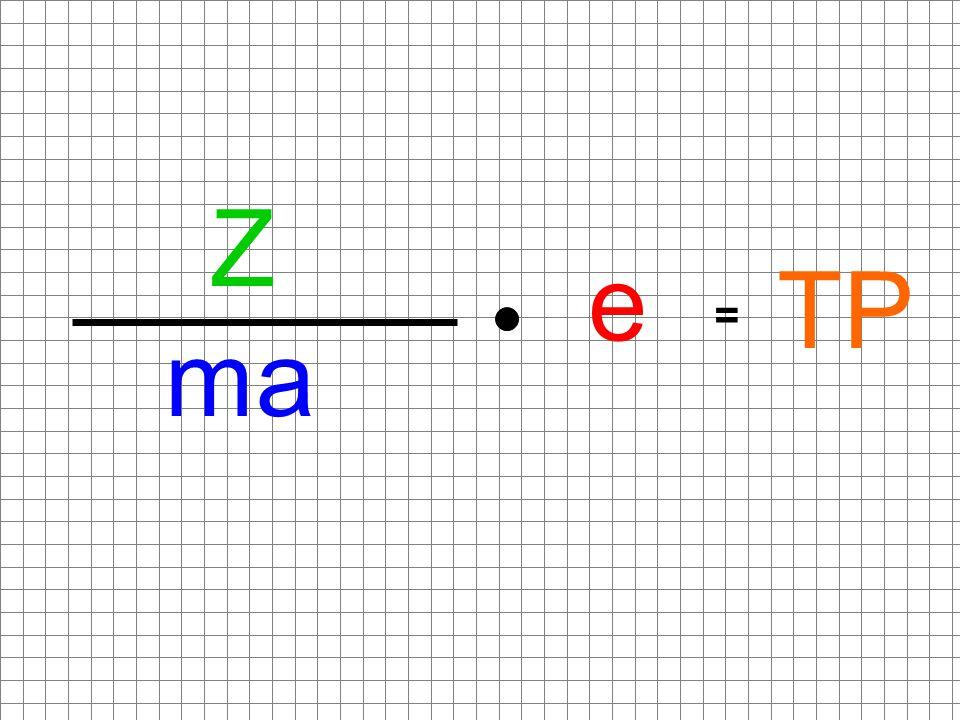 = Z ma e TP